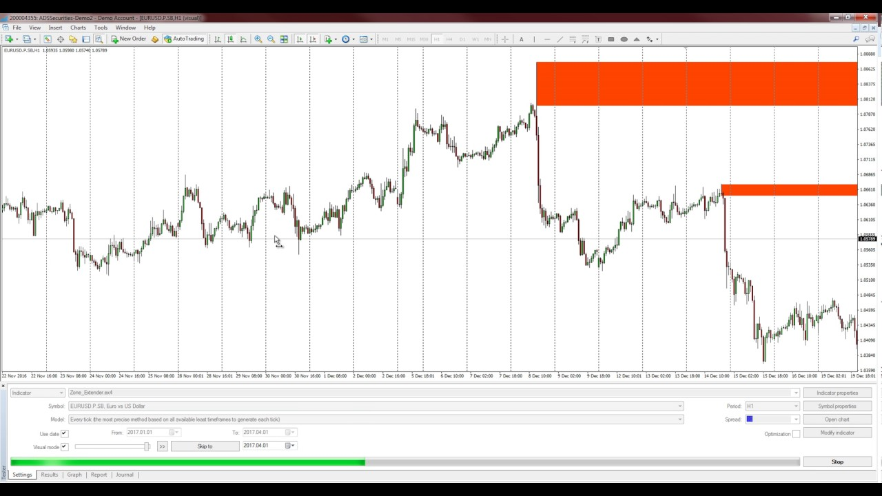How to Extend Rectangles and Boxes Automatically in Metatrader 4 MT4 when  trading zones