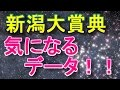 【競馬予想】新潟大賞典(GⅢ)2016年 枠順確定前【中央競馬】【データ】