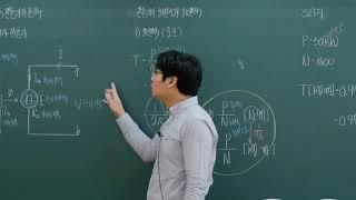 #전기기능사 (#중앙전기학원) 전기기능사 필기 제 1장…