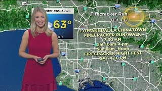 Evelyn Taft's Weather Forecast (Feb. 9)