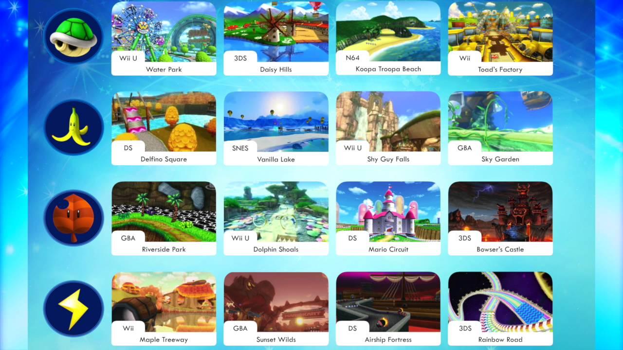 Mario Kart 9 Retro Tracks Fan Music By Joshhmarshh Youtube