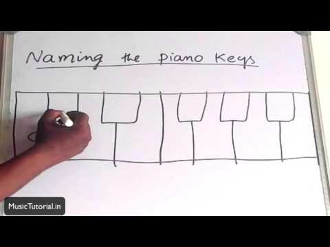 HOW TO NAME THE PIANO KEYS - Music Theory