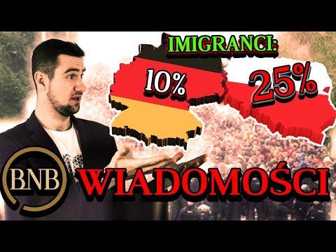 To Już OFICJALNE! Polska Przyjęła NAJWIĘCEJ Imigrantów w Europie | WIADOMOŚCI