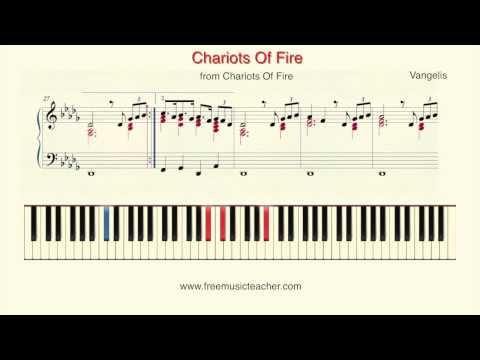 """How To Play Piano: Chariots Of Fire"""" Piano Tutorial by Ramin Yousefi"""