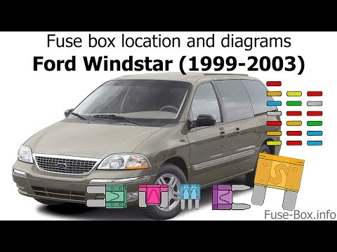 fuse box location and diagrams ford windstar 1999 2003 youtube diagrams ford windstar 1999