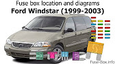 Fuse Box Location And Diagrams Ford Windstar 1999 2003