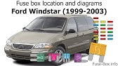 Ford Windstar 1994 1998 Fuse Box Diagrams Youtube