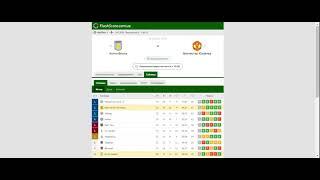 Обзор голов на Футбол и Прогноз на матч Астон Вилла Манчестер Юнайтед 9 мая