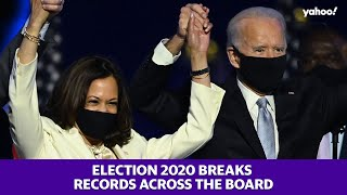 Election 2020 breaks records across the board
