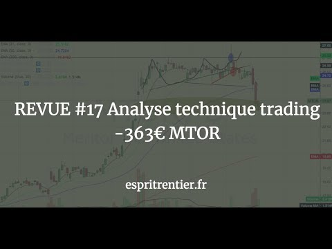 SWING TRADING #17 Analyse technique trading -363€ MTOR 1