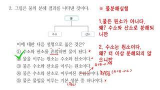 [깔깔과학](중2) 1단원문제풀이(1~6번문제)