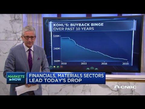 Stocks edge lower following Monday's sharp rebound