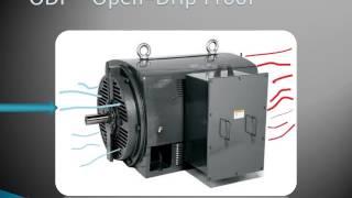 Electric Motor Types 1