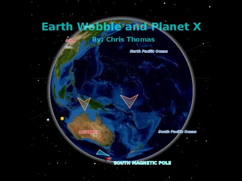 Earth Wobble, Planet X and Earth
