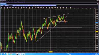 Analyse technique FOREX EUR/USD du 25 Mai
