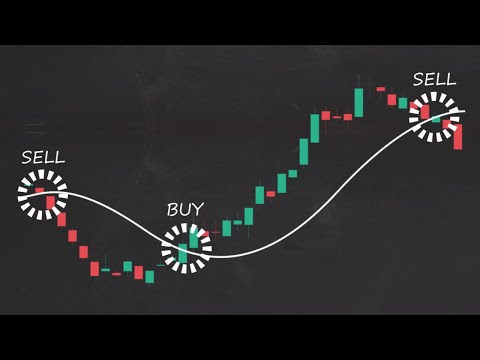 Forex Trading Strategy • Price Action Strategy
