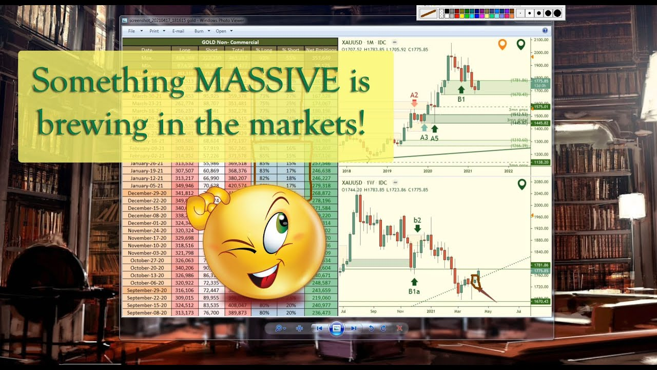 Something BIG is brewing in the markets - FIND OUT WHAT!