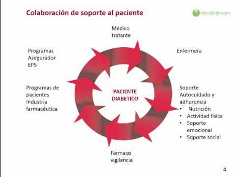 Modelo de soporte al autocuidado y adherencia terapéutica a pacientes diabéticos