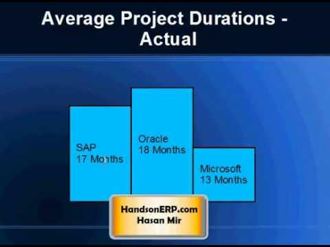 SAP vs Oracle vs Microsoft