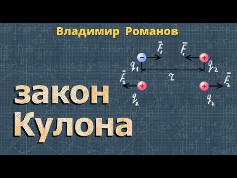 электростатика 🔹 ЗАКОН КУЛОНА 🔹 РЕШЕНИЕ ЗАДАЧ