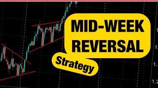MID-WEEK REVERSAL STRATEGY