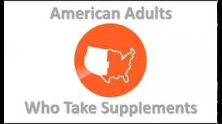 Dietary Supplement Consumer Video Series: Healthy Habits of Supplement Users