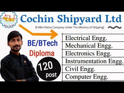 CSL recruitment 2019 | APPRENTICE TRAINING | COCHIN SHIPYARD LIMITED