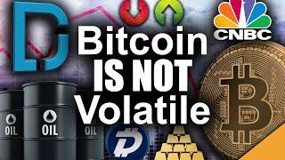 The #1 Worst Bitcoin Myth: Why BTC Is NOT Volatile