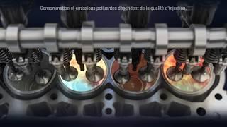 Combustion et émissions polluants dépendent de la qualité d'injection - Total