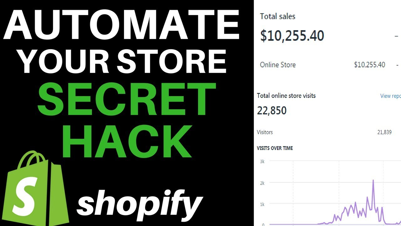 SECRET HACK TO AUTOMATE YOUR SHOPIFY DROPSHIPPING STORE (Step by Step)