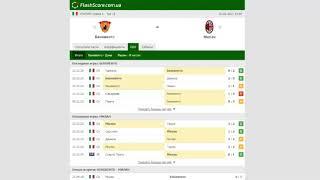 Прогноз на матч Беневенто Милан 3 января