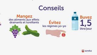 Lutter Contre La Cellulite - Ooreka.fr