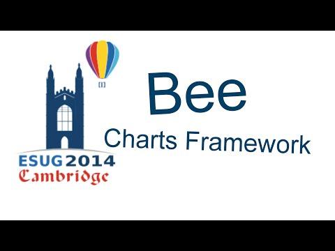 Bee Charts Framework
