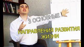 Основные направления развития - Развитие Личности | Владислав Бурховецкий