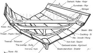Boat Plans - Build A Wooden Boat