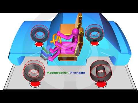 INTRODUCCIÓN A LA TECNOLOGÍA DEL AUTOMÓVIL - Módulo 9 (1/21)