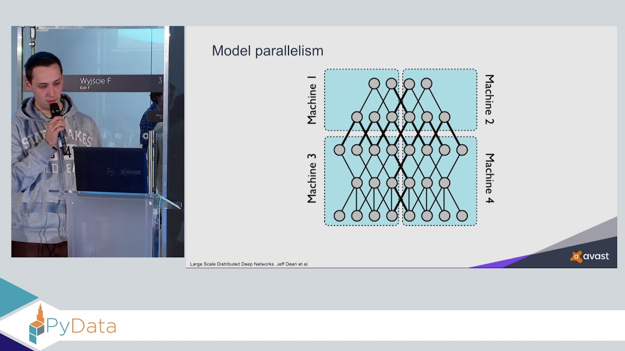Image from Distributed deep learning and why you may not need it - Jakub Sanojca, Mikuláš Zelinka