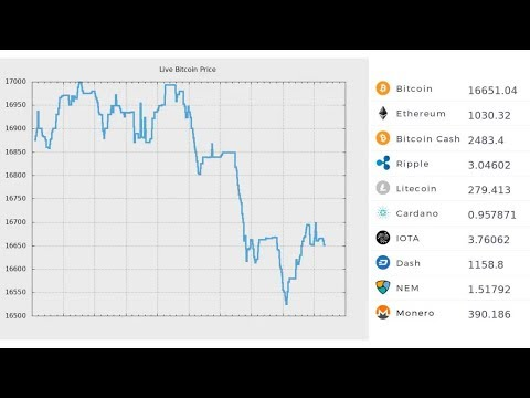 Live Bitcoin Trading Price 24/7 - Live Price Chart