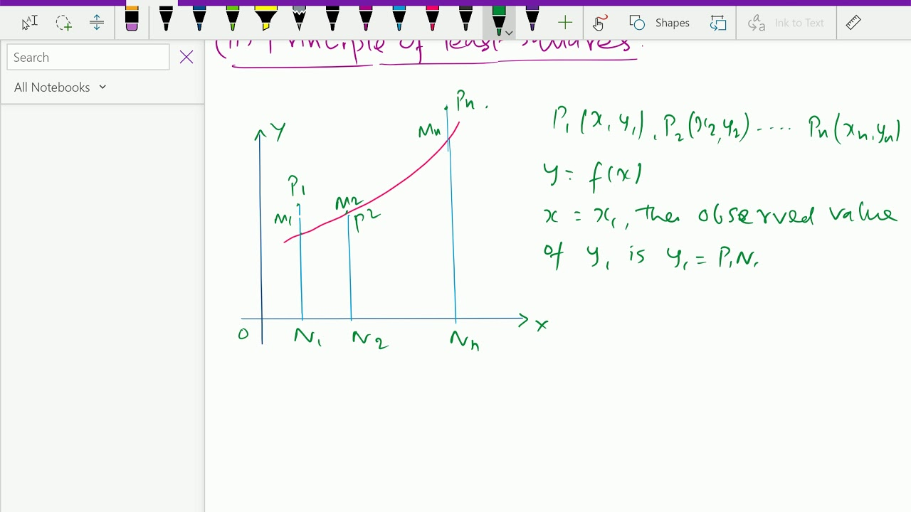 Numerical methods and analysis : - ( Principle of least squares ) - 11