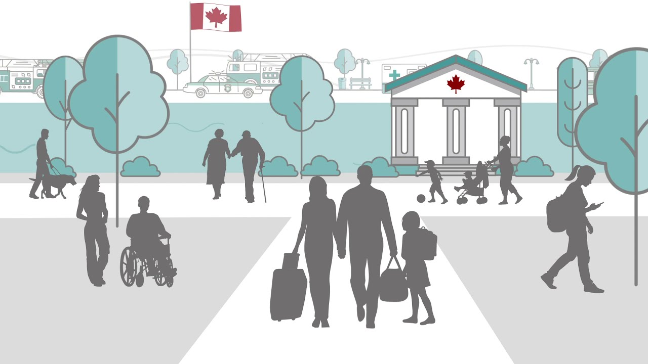 Benefits and Credits for Newcomers to Canada