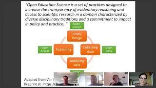 """""""Open Science in Technology-Enhanced Learning"""" - EATEL Webinar 1"""