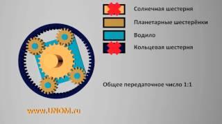 Планетарная передача акпп и работа планетарной передачи(Видео дает представление о принципе действия автоматической коробки, а именно о принципе работы планетарн..., 2016-03-09T06:58:14.000Z)