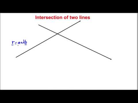 Vectors Core 4 Revision in 15 minutes