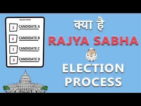 Rajya Sabha Election Process | Single Transferable Vote | Easy Explanation Hindi