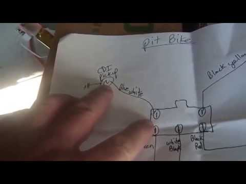 chinese mini quad wiring diagram 3 phase contactor start stop 10_17_2014, a pit bike. sdg 110cc, lifran 125cc engine, - youtube
