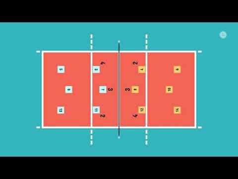 Видеоурок по физической культуре 8 класс волейбол