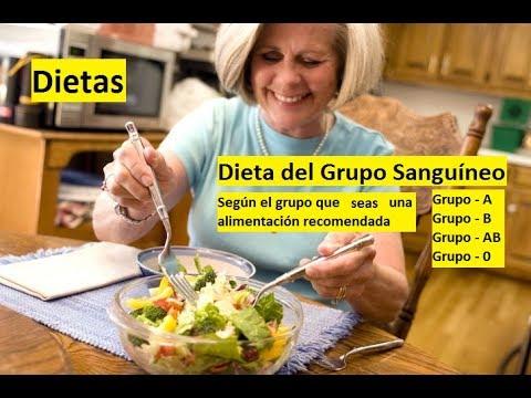 Tu dieta según el grupo sanguíneo para adelgazar. La dieta.