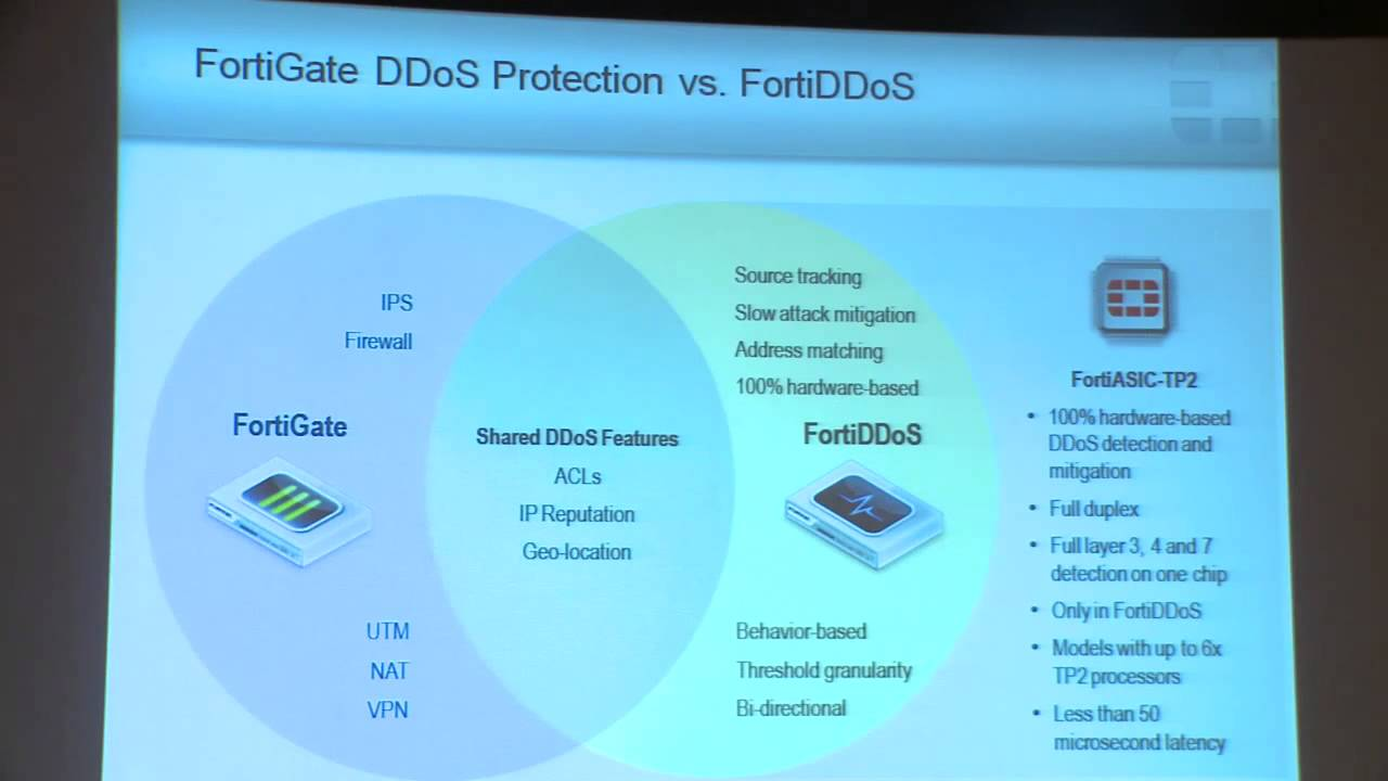Kash Valji Fortinet Fortinet's Ultimate Response for Today's DDoS  challanges FortiDDoS workshop