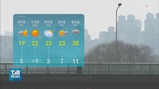 [21.03.29] (날씨) 일부 지역 황사 경보..미…