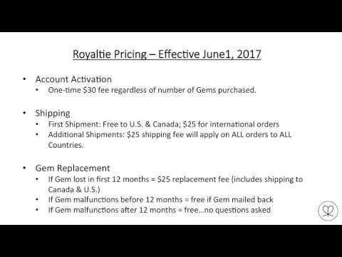 Royaltie Compensation Overview
